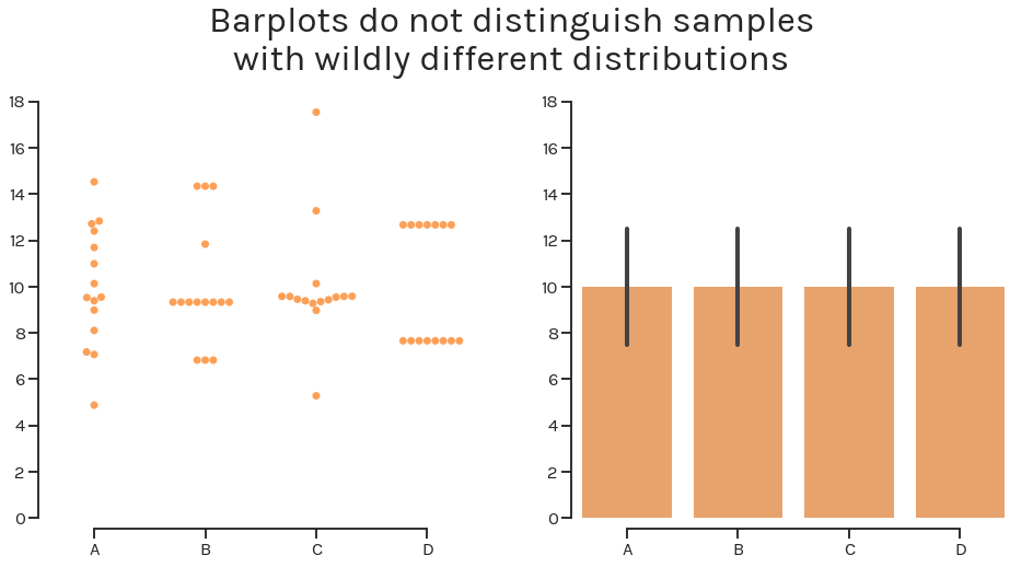 Robust And Beautiful Statistical Visualization Dabest 0 3 0 Documentation
